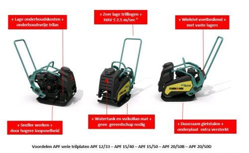 10.7 Zes voordelen van de APF serie trilplaten