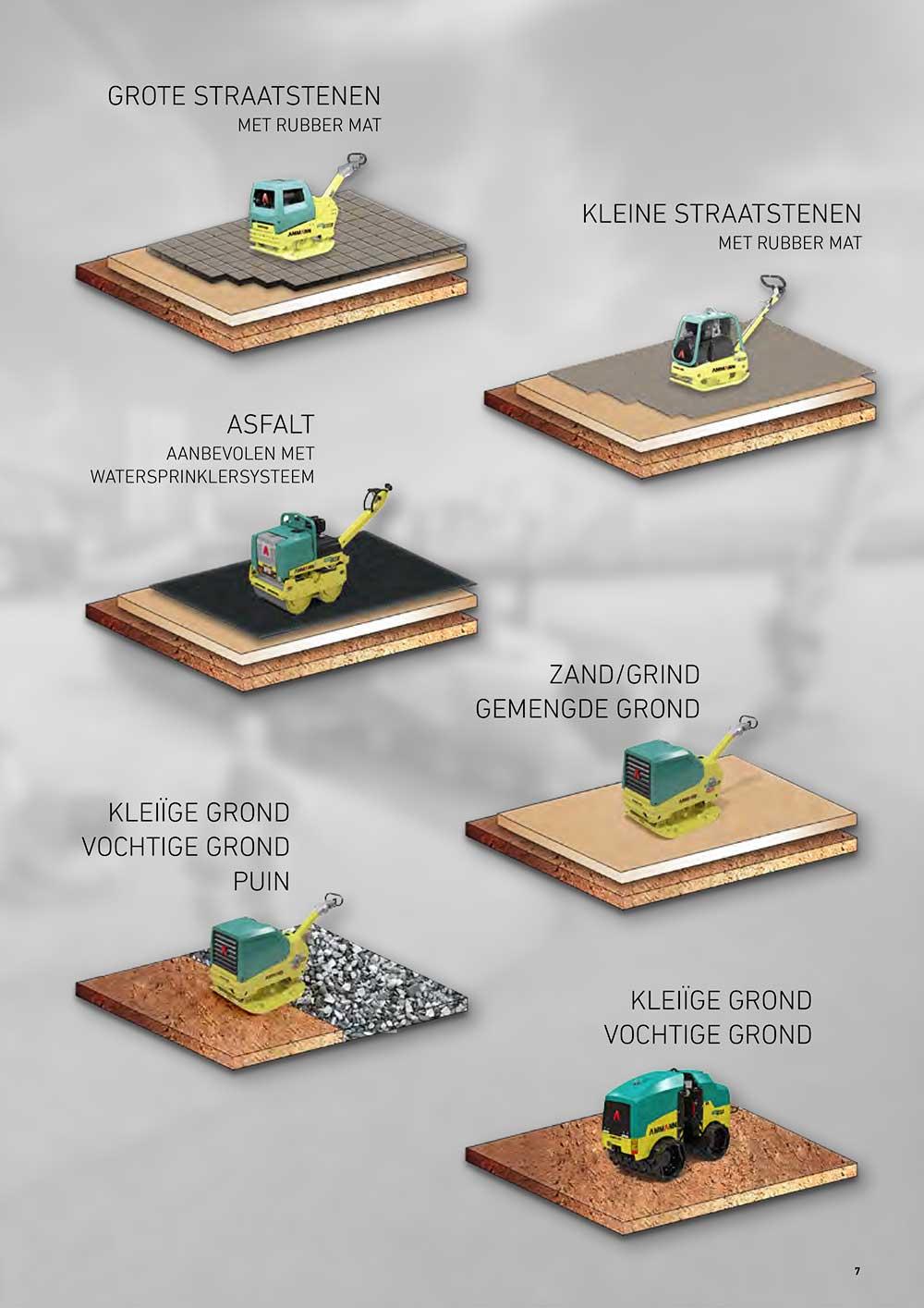 toepassingen-tabel-2